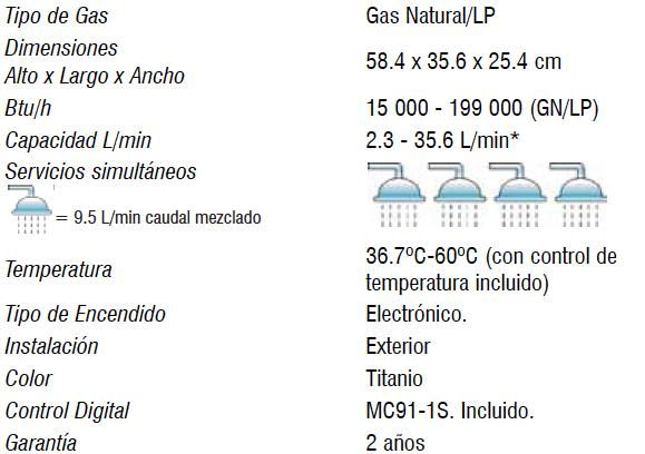 Caracter�sticas Rinnai RL94e
